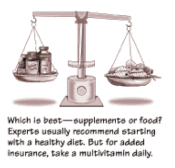 Which is better?  Foods or vitamins?